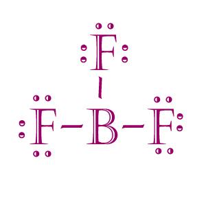 Bf3 Profesor Particular Matemáticas Física Y Química
